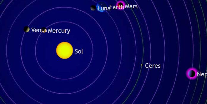 Planetmånad – unik utblick från Lofta